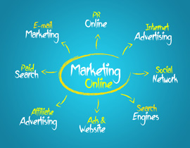 Internet Marketing Services Los Angeles